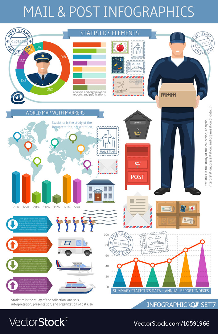 Post Office Infographics vector image