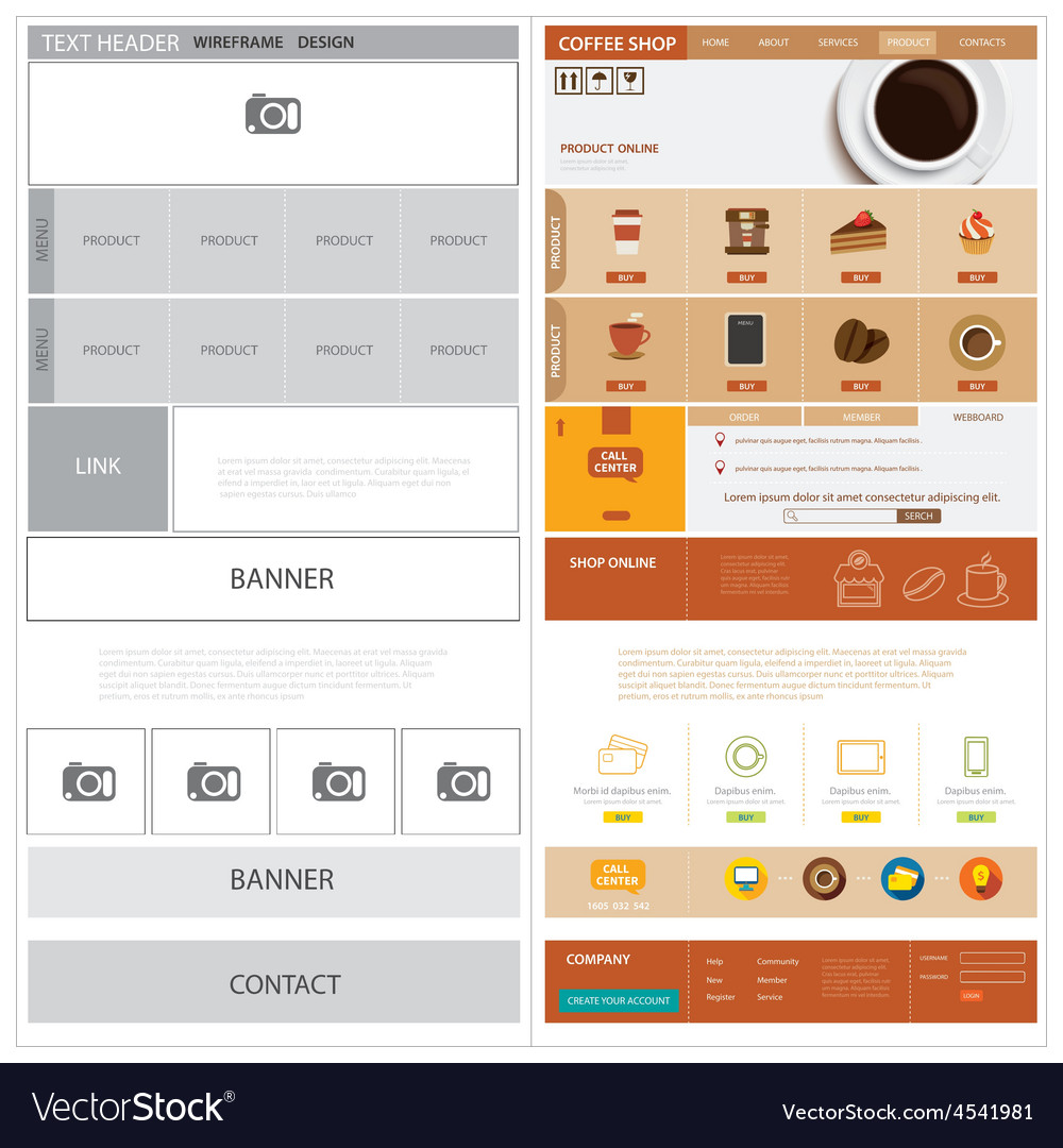 Website wireframe template and mock up