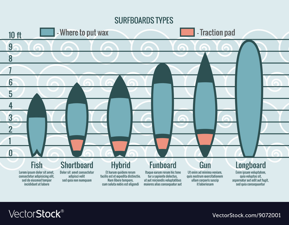 Surfboards types silhouettes