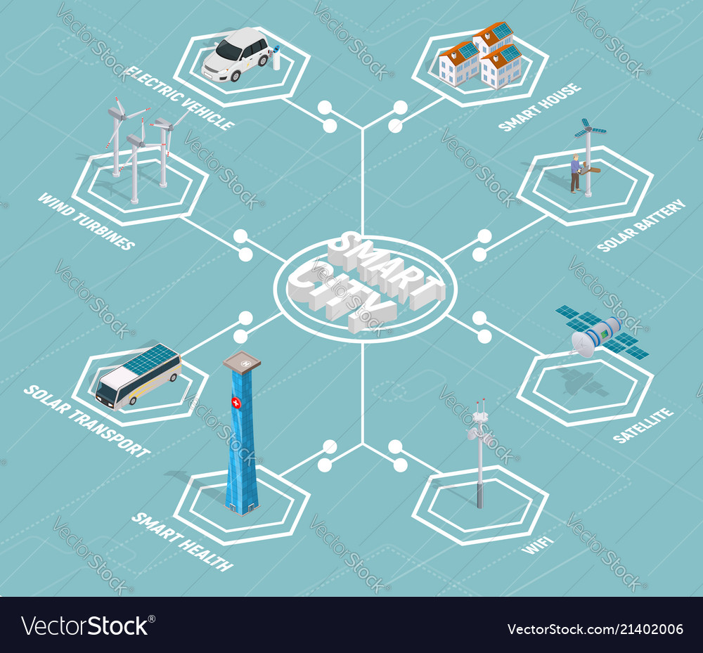 Smart city technology isometric with solar