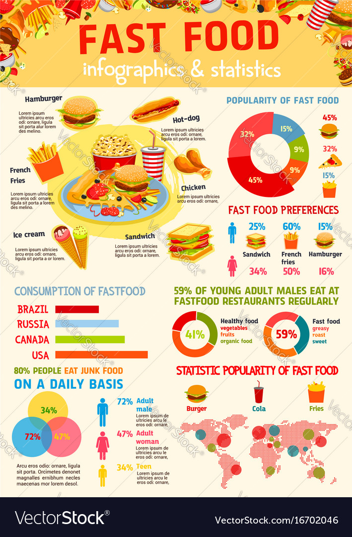 Fast food infographic world map statistic design vector image gumiabroncs Choice Image