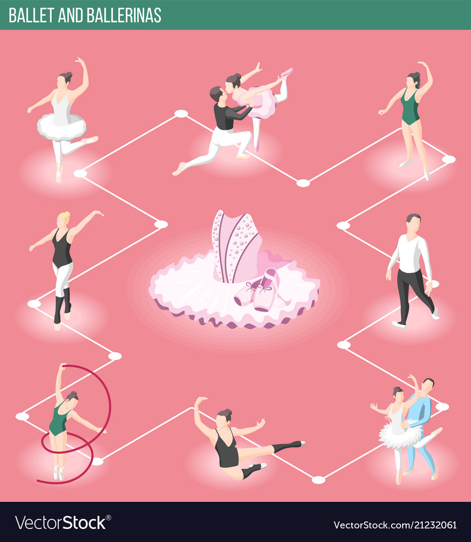 Ballet and ballerinas isometric flowchart