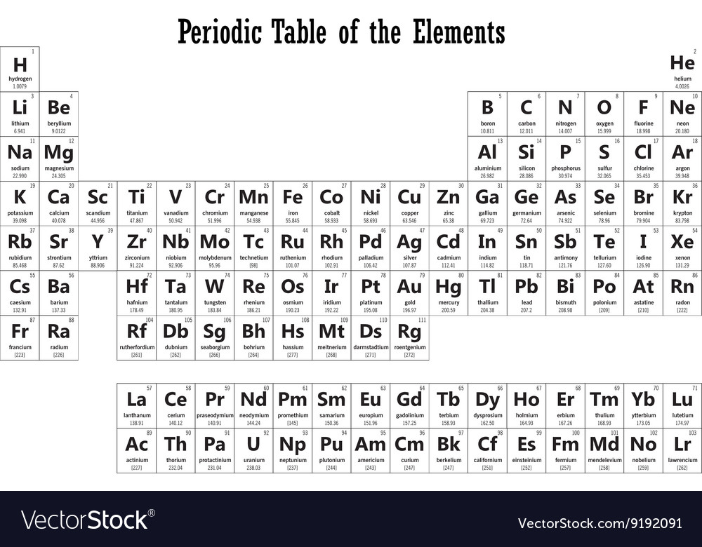 Periodic table of the elements royalty free vector image periodic table of the elements vector image urtaz Choice Image