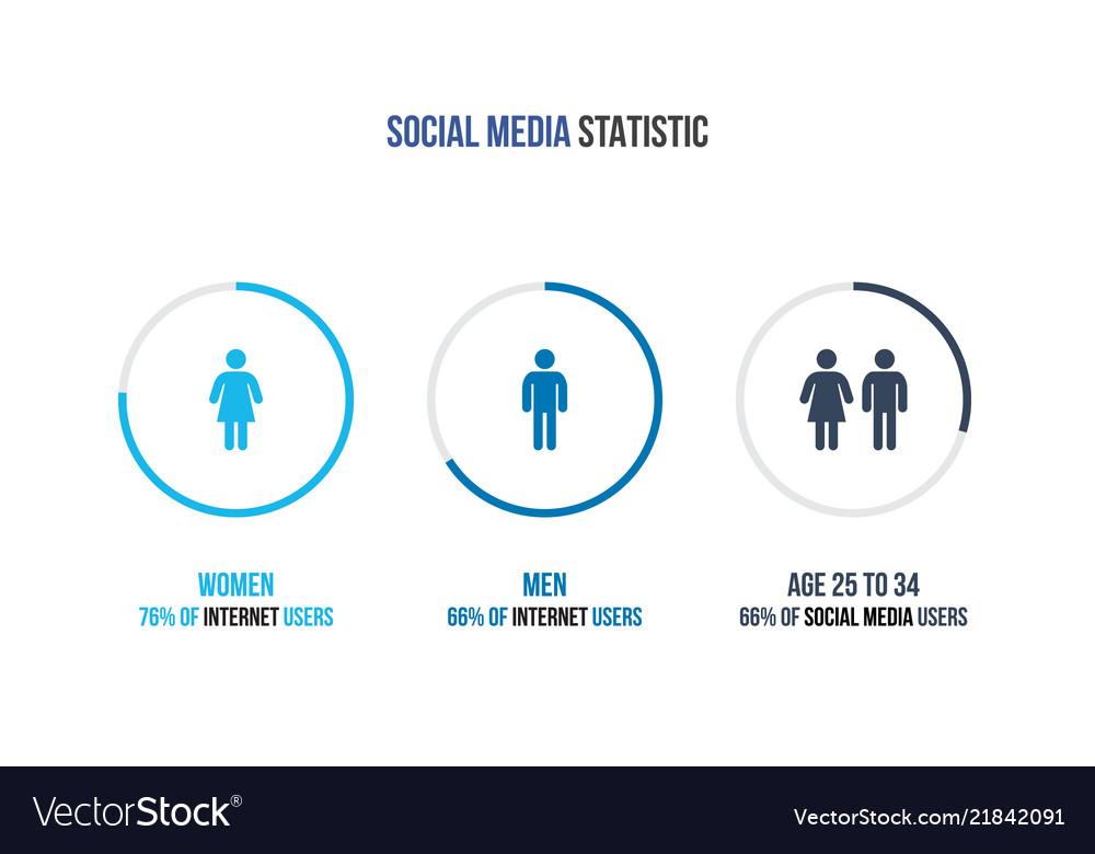 Social media infographic statistic