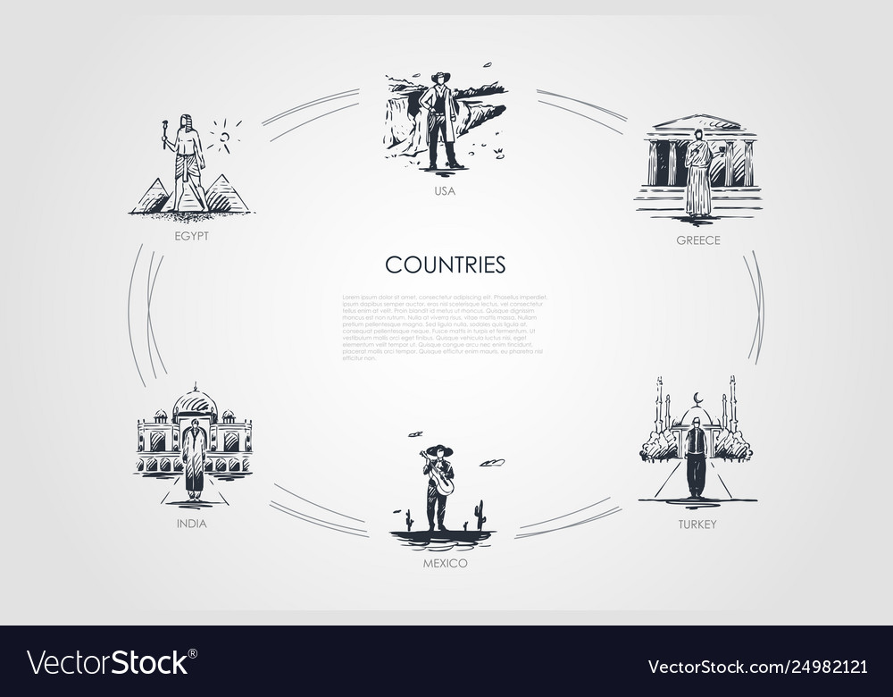 Countries - egypt greece usa turkey mexico