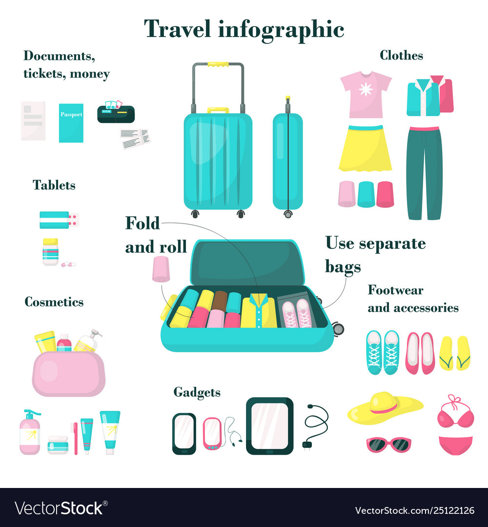 Summer travel infographic flat isolated