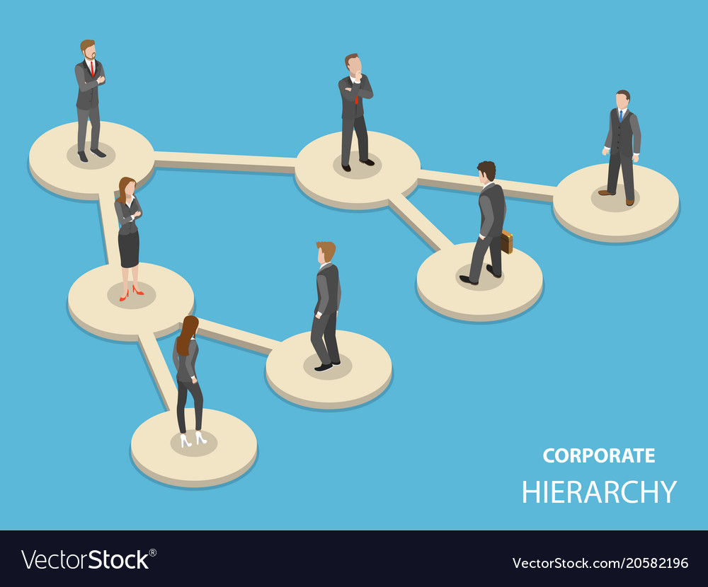 Corporate hierarchy flat isometric concept