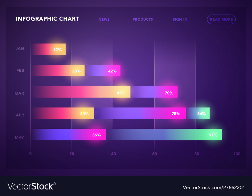 Dashboard infographic template with colorful chart