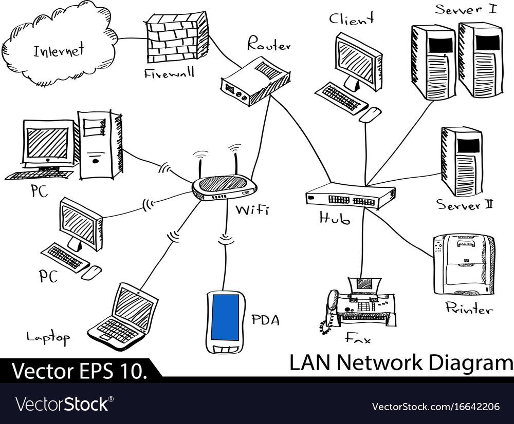 Lan Network Diagram Royalty Free Vector Image Vectorstock Pc