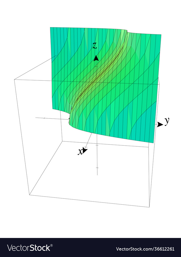 3d chart grid in axes representing some