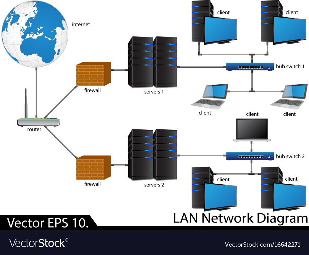 Lan Network Diagram Wiring Data Can Bus