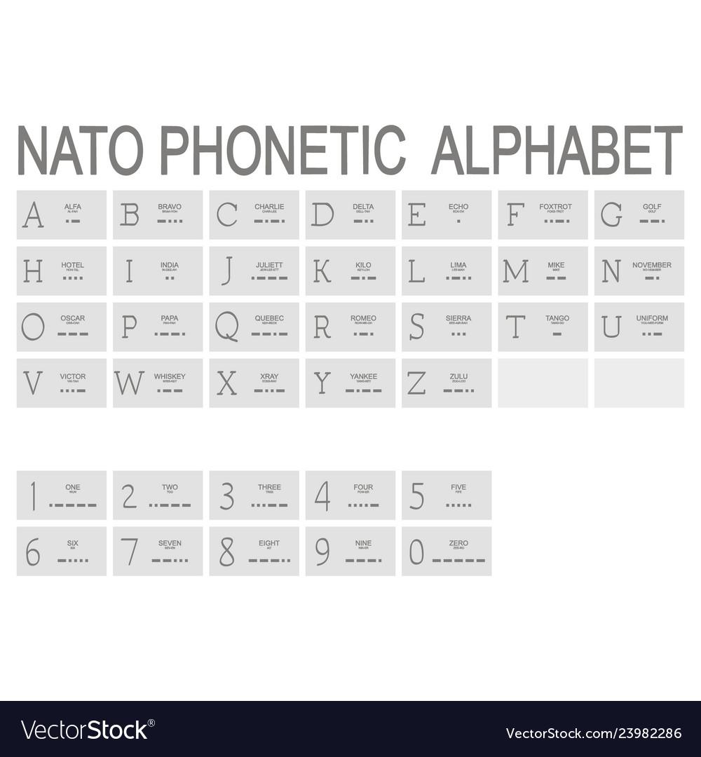 Phonetic Alphabet Pdf