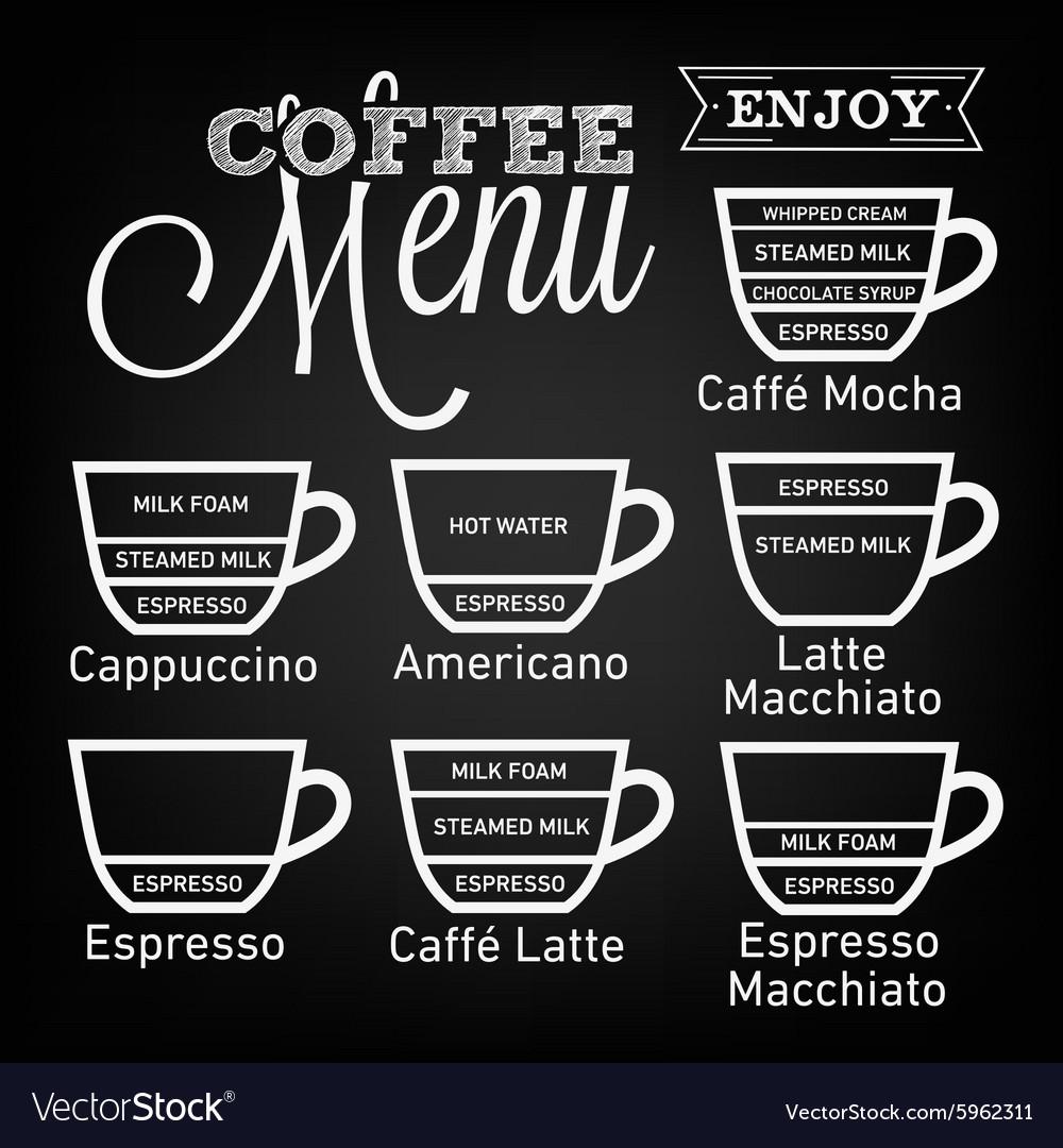 Coffee Menu | Vintage Coffee Menu Icons And Design Elements Vector Image
