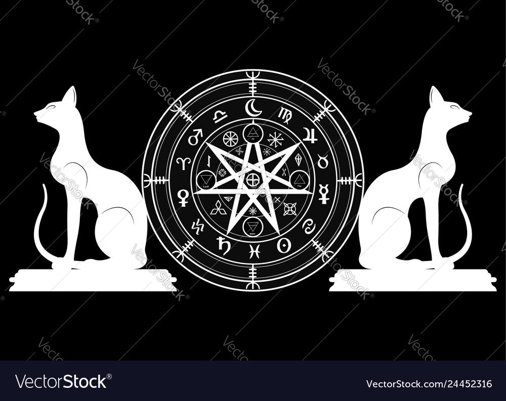 Wiccan symbol of protection set of mandala