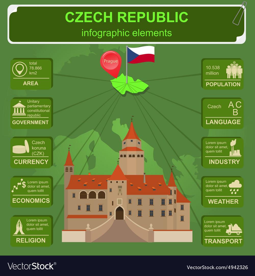 Czech infographics statistical data sights vector image