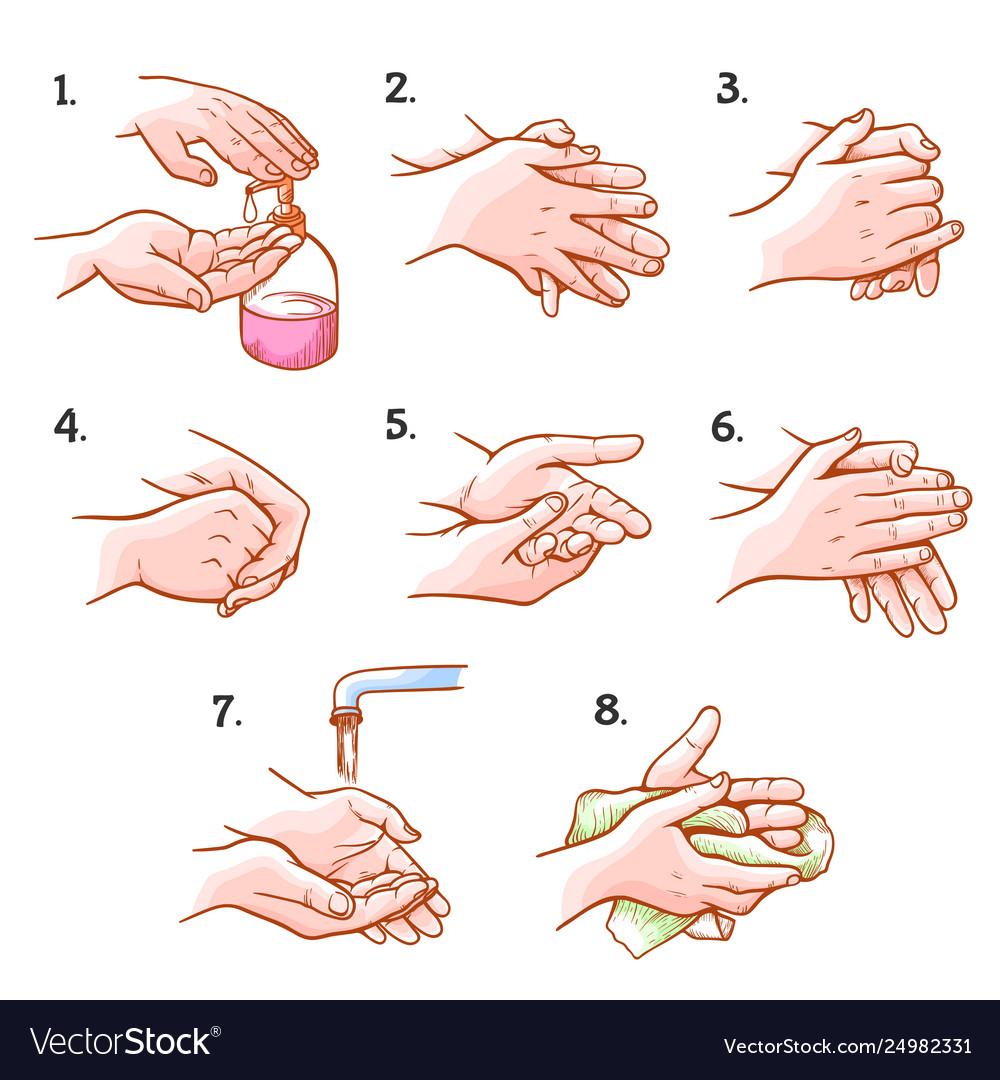 Hands washing medical instructions set sanitary