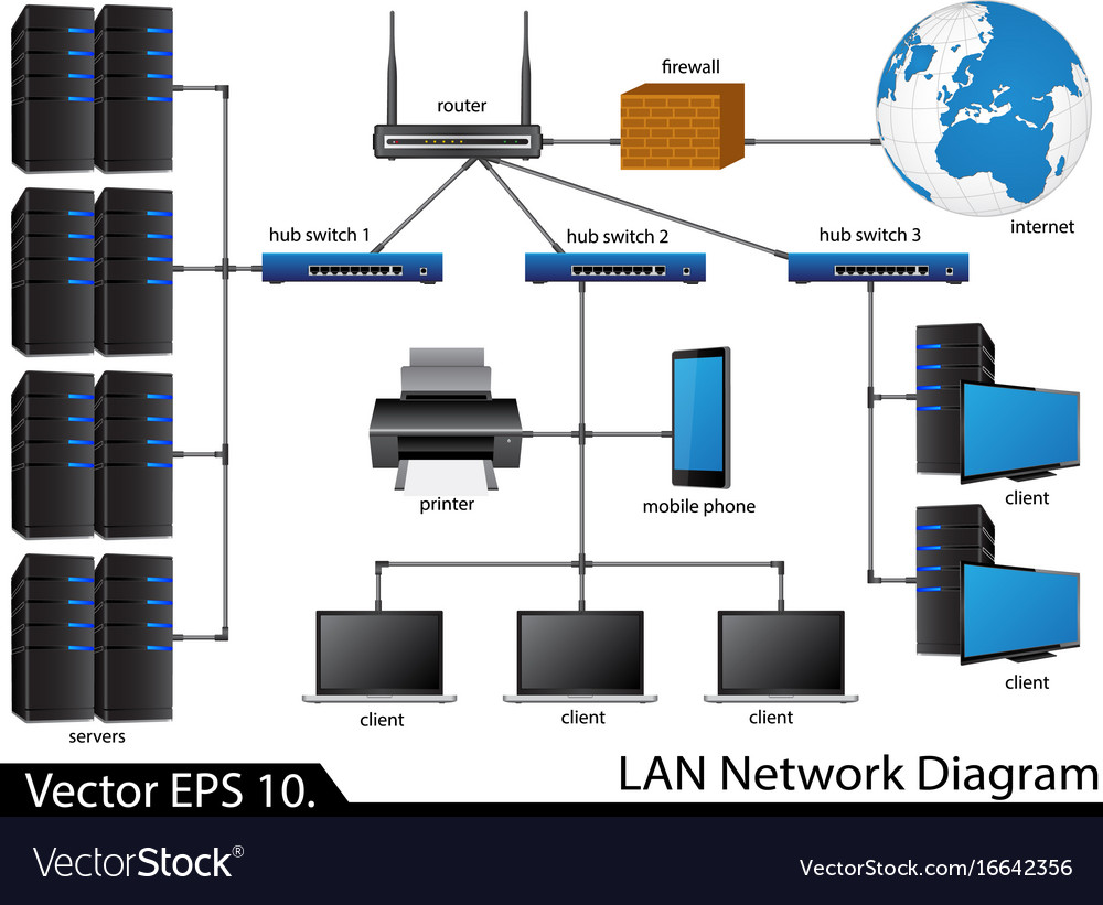 Network Diagram Online Free Wireless Make Venn Data Wiring Lan Diagrams
