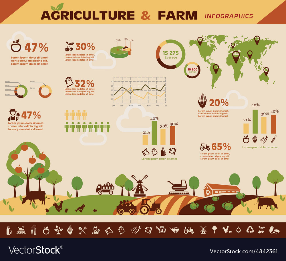 Agriculture and farming infographics icons