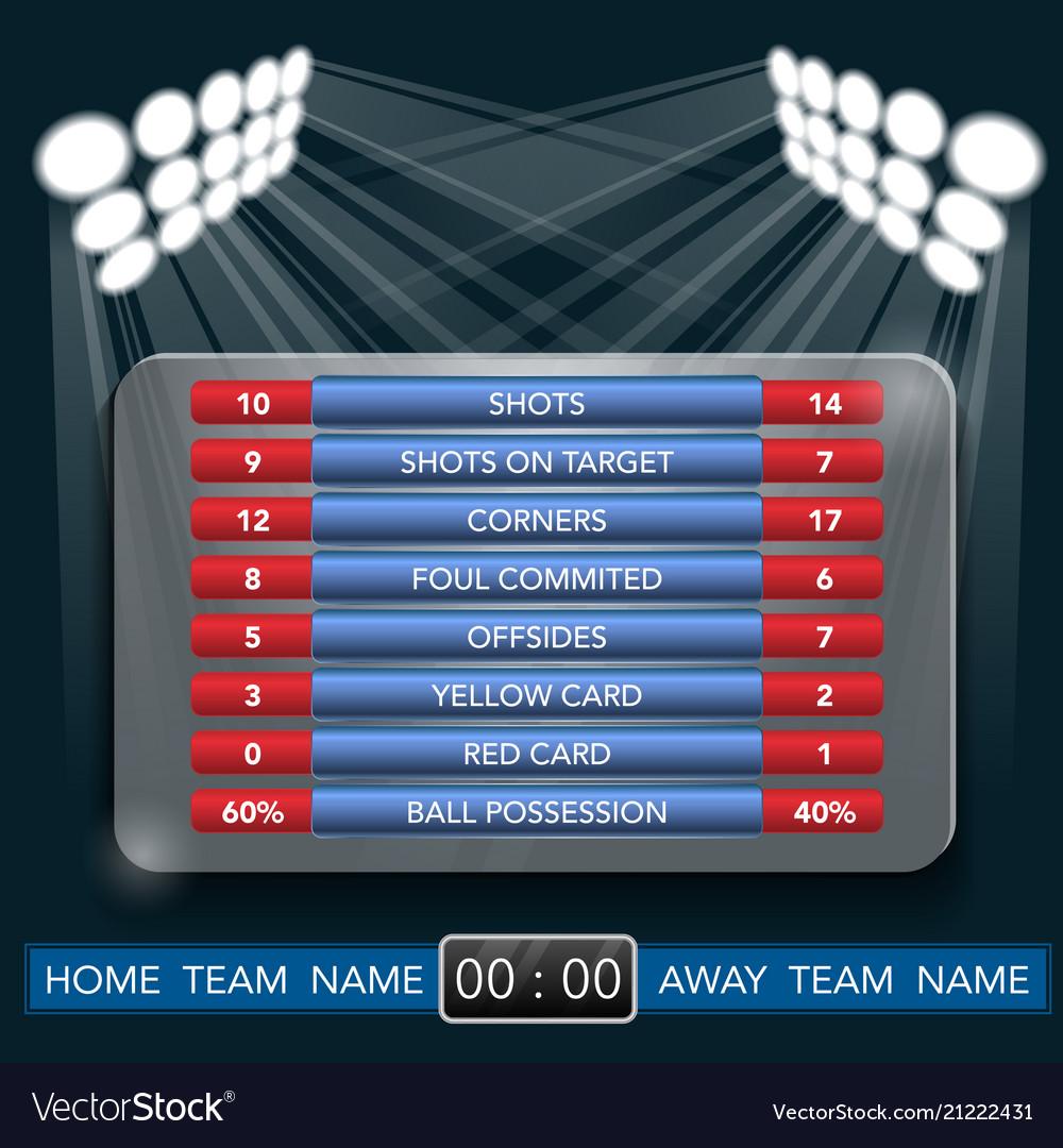 Match statistics with lights