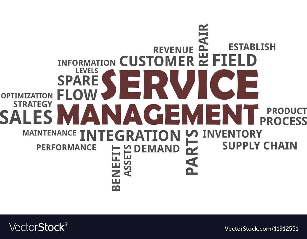 Word cloud service management
