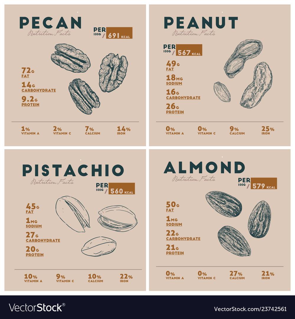 nuts nutrition chart - Katan.vtngcf.org