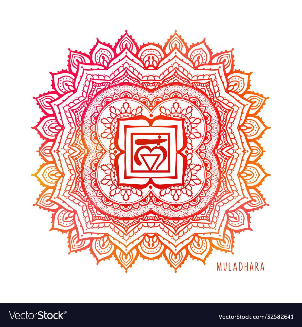 Chakras coloring chakra