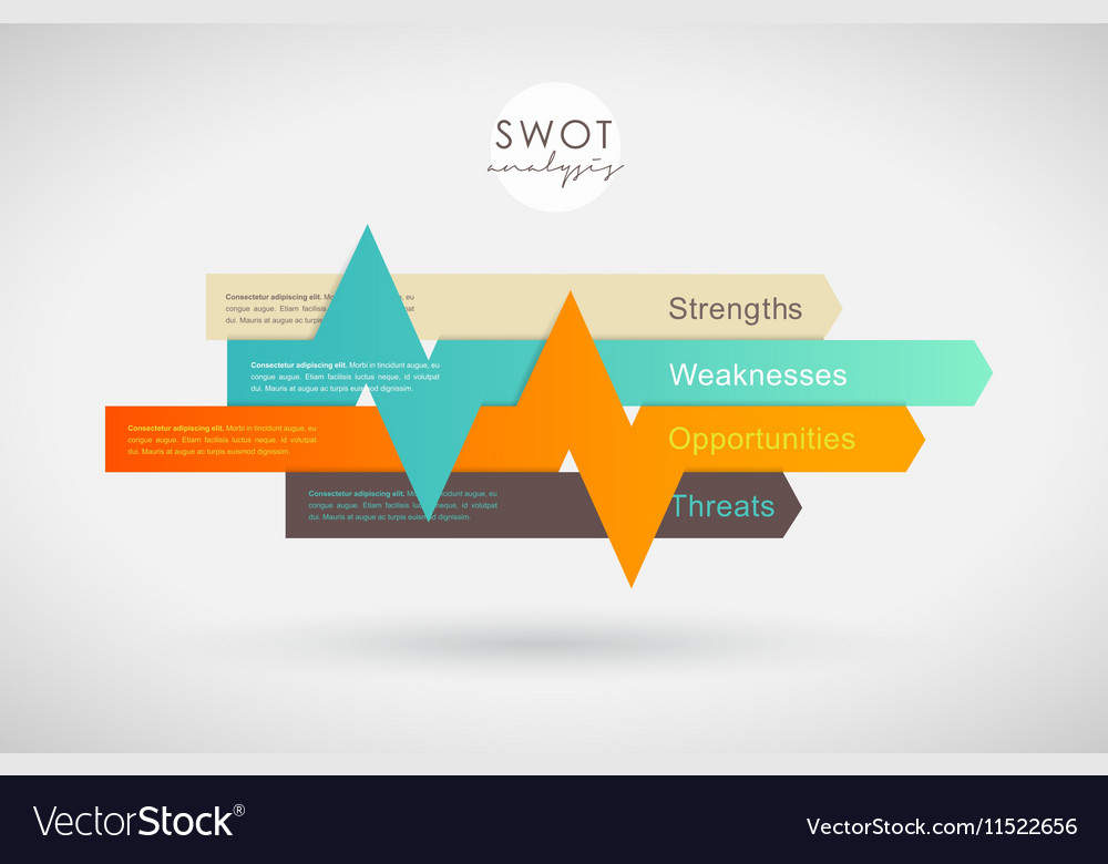 strengths weaknesses opportunities and threats about 6 weaknesses and strengths specific aspects external scope threats and opportunities: common aspects strategies developed from the swot matrix once identified weaknesses, strengths, threats and opportunities it is necessary to set.