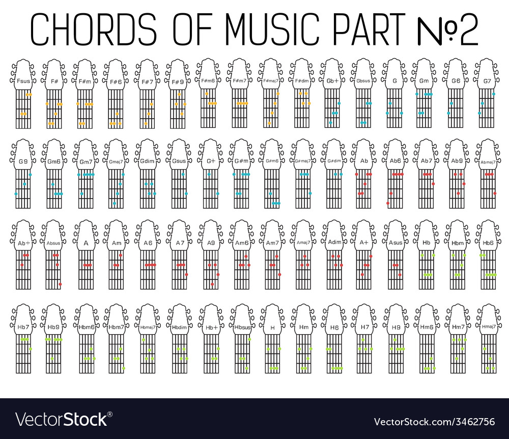 Classical Basic Guitar Chords Graphic Of Music Set