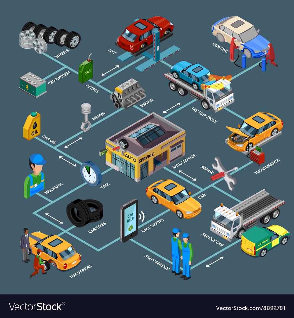 auto-repair-infographics-isometric-templ