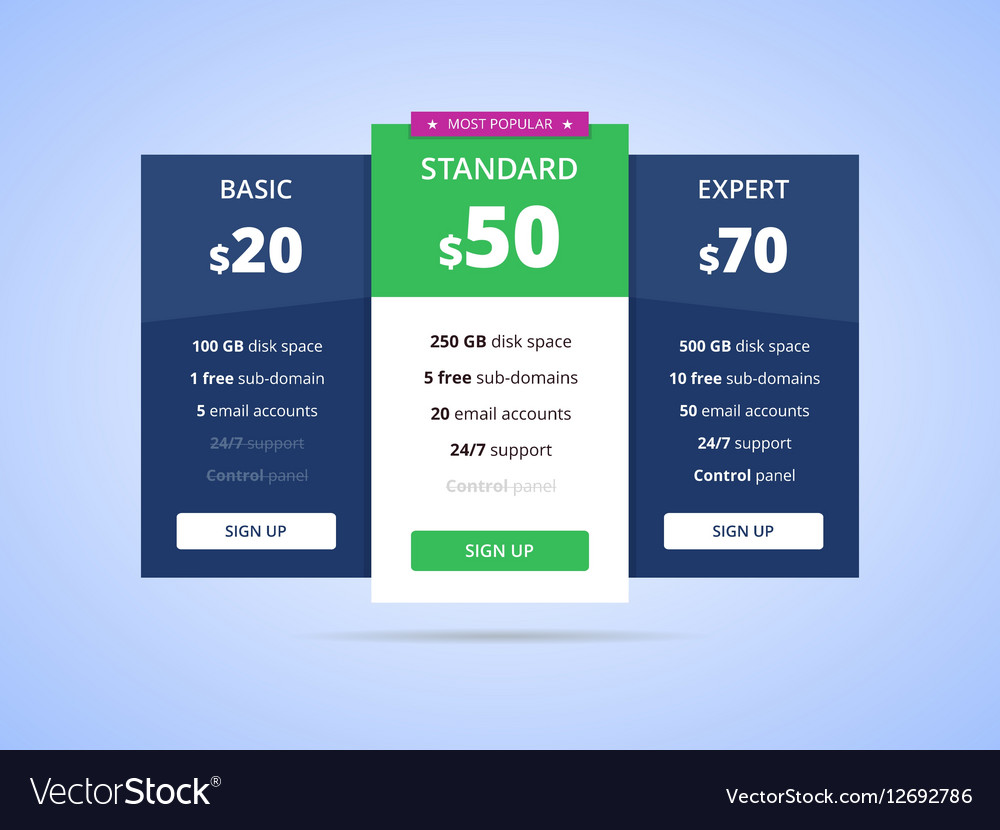 Pricing table with three plans