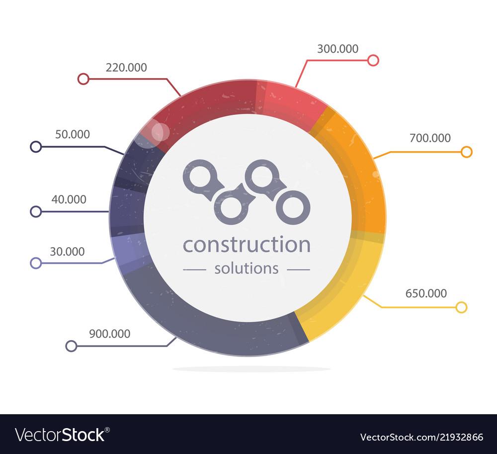 Infographics circle round charts graphs