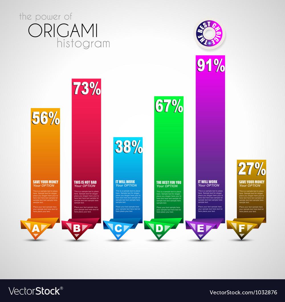 Origami Histograms