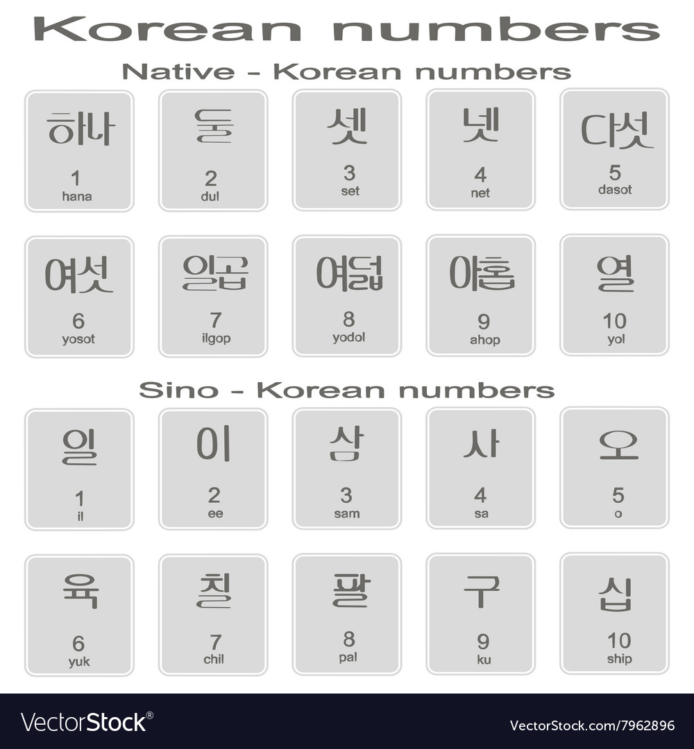 Set of monochrome icons with korean numbers