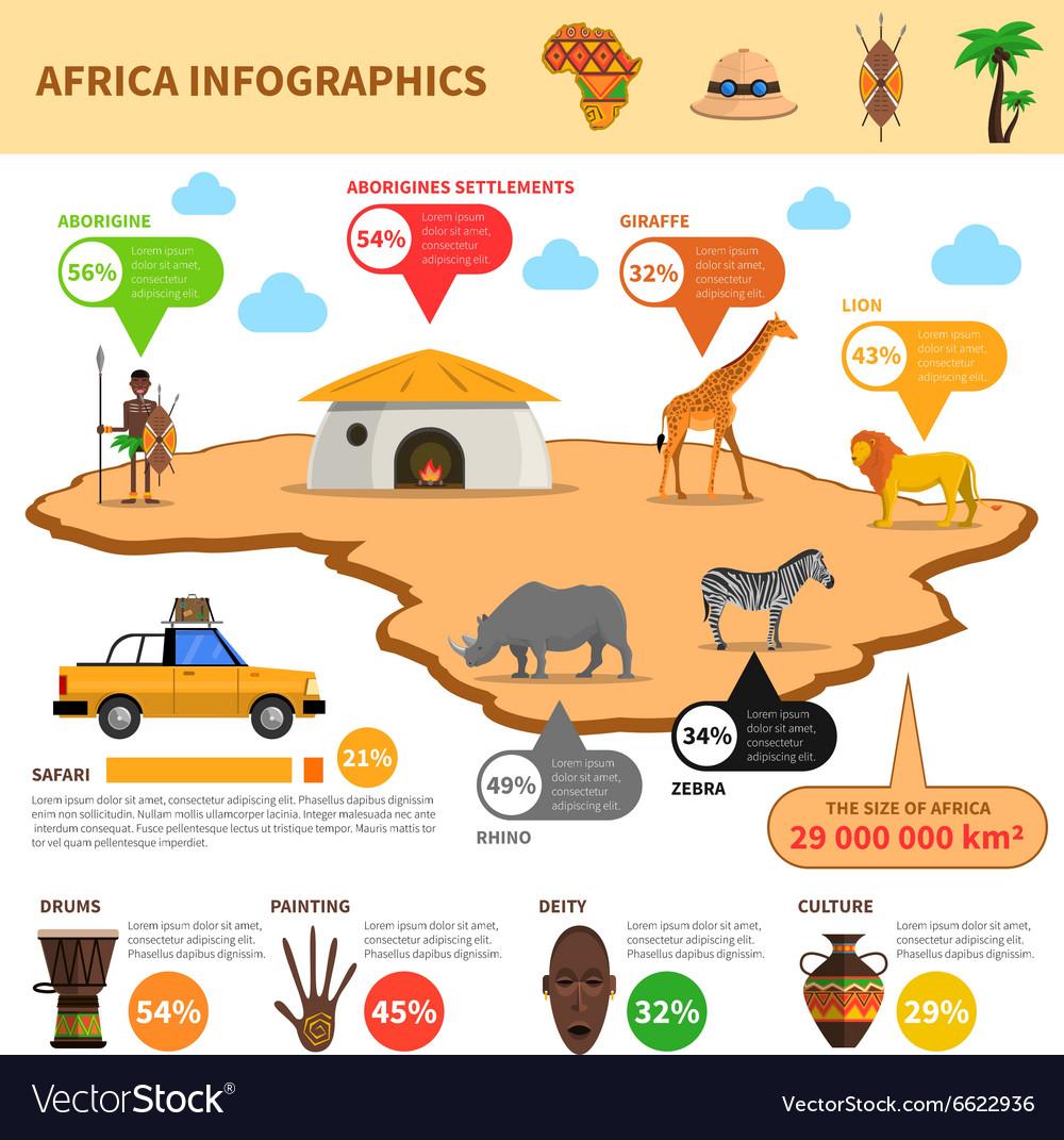 Africa Infographics Set