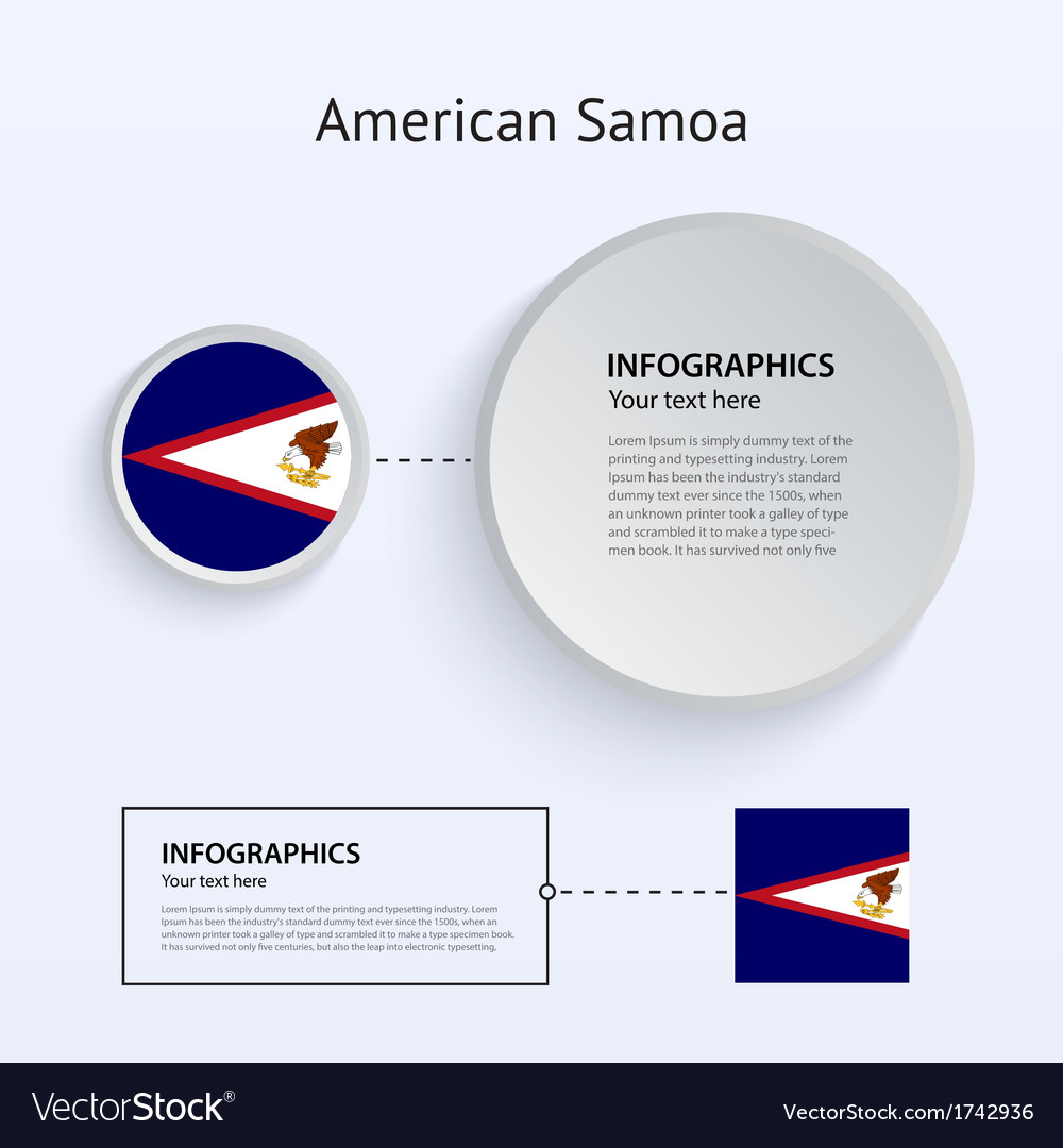 American Samoa Country Set of Banners
