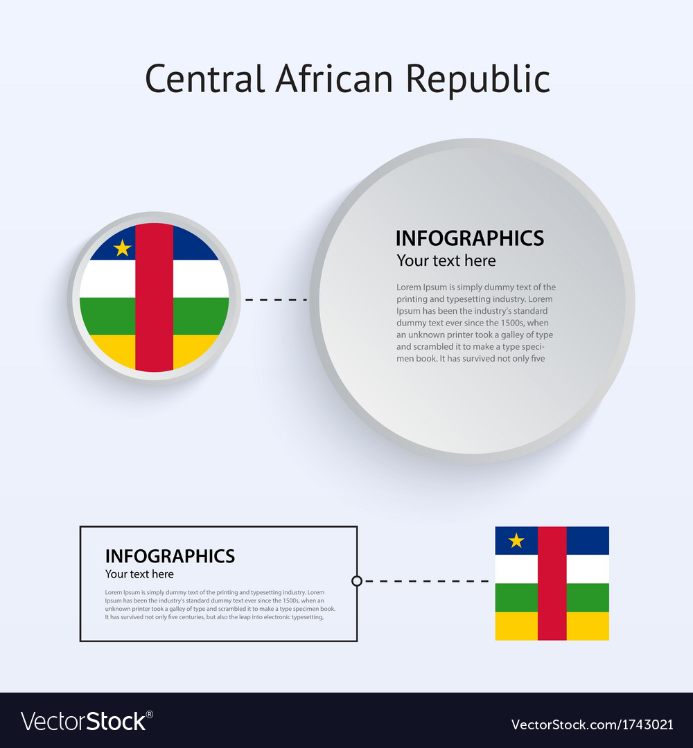 Central African Republic Country Set of Banners vector image