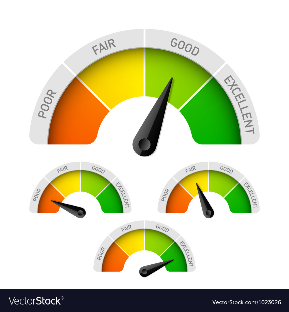 Rating Meter Royalty Free Vector Image