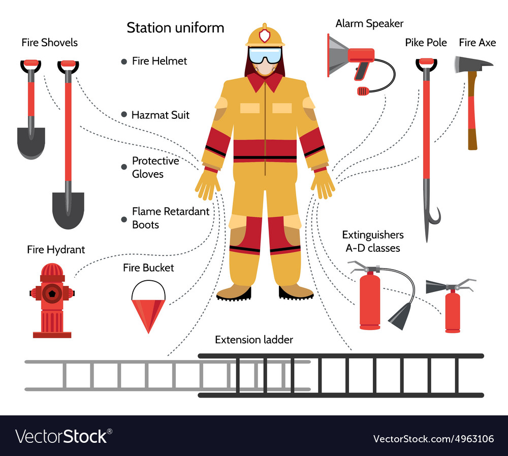 Firefighter with extinguishing icons