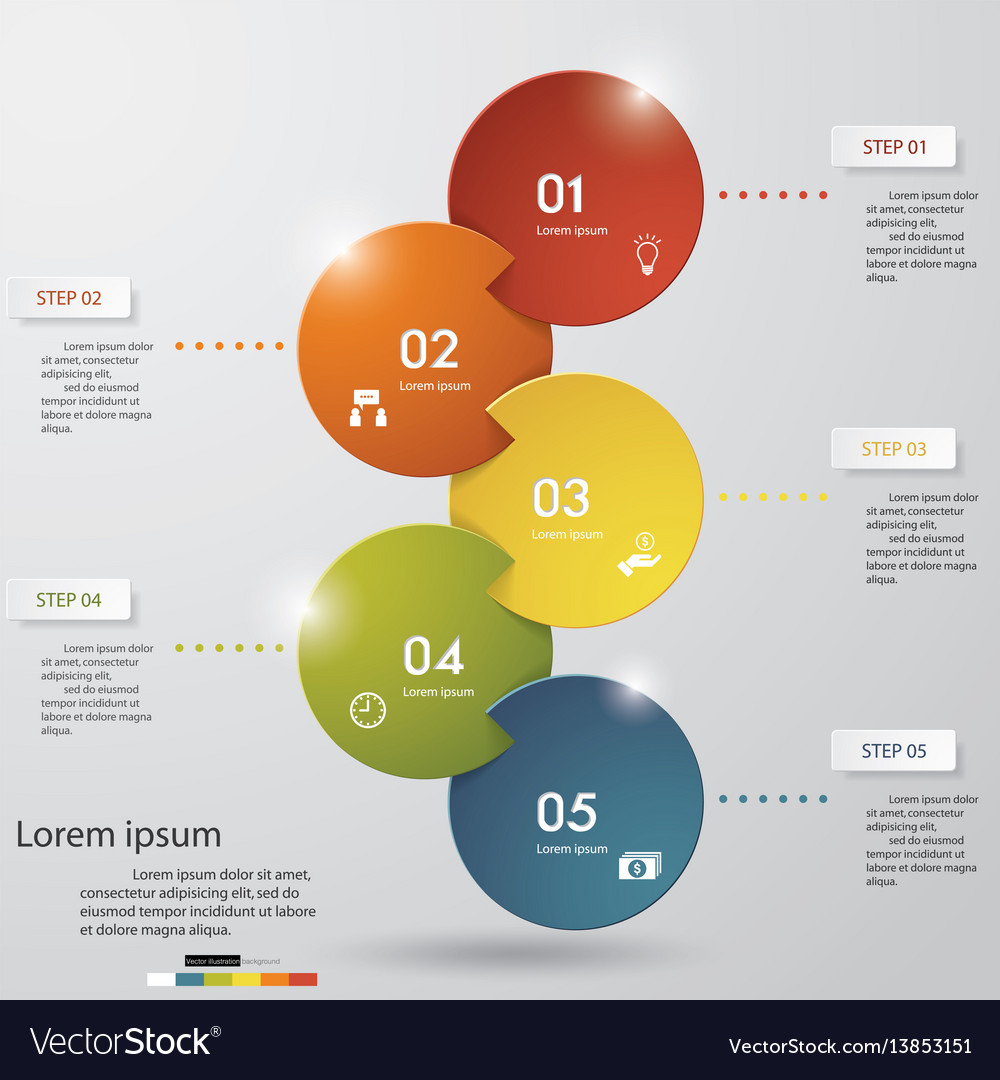 5 steps order template for your design
