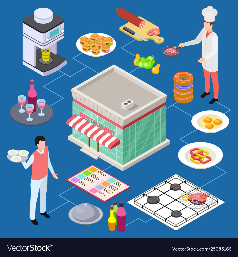 Cafe Restaurant Isometric Concept Royalty Free Vector Image