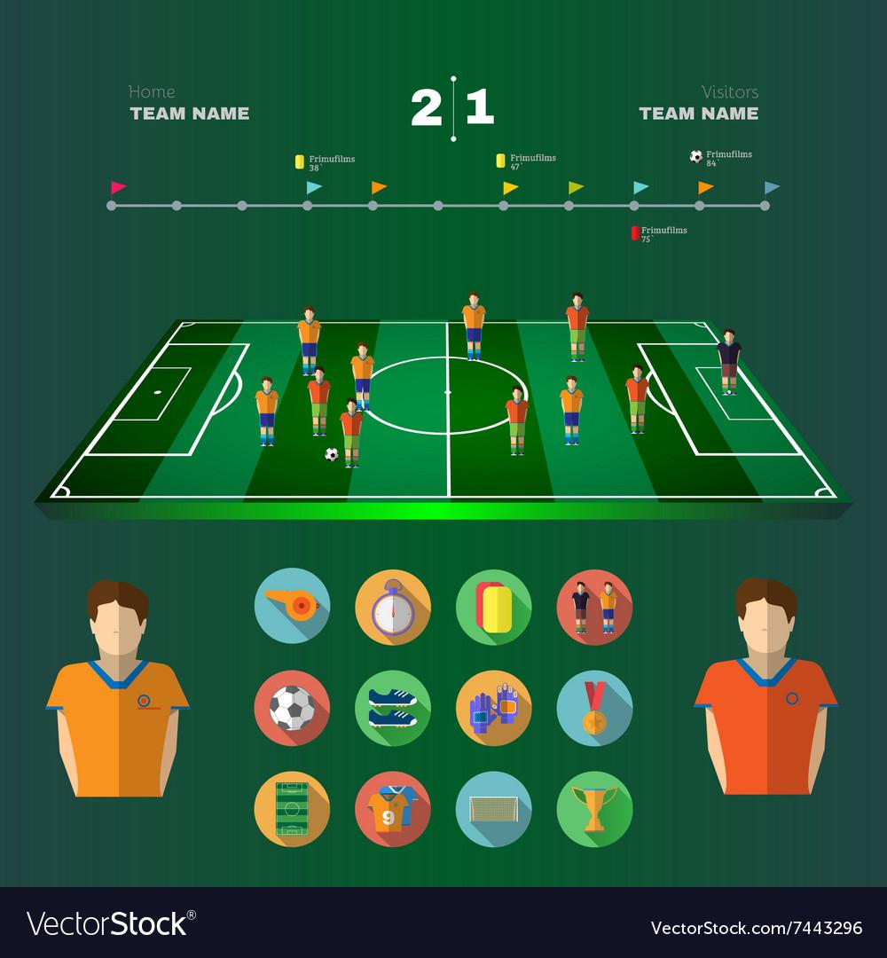 Soccer Game Strategic Planning