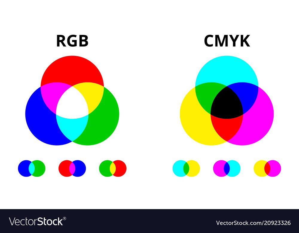 rgb and cmyk color mixing diagram complementary color diagram colour real life doesn& 39;t have an outline