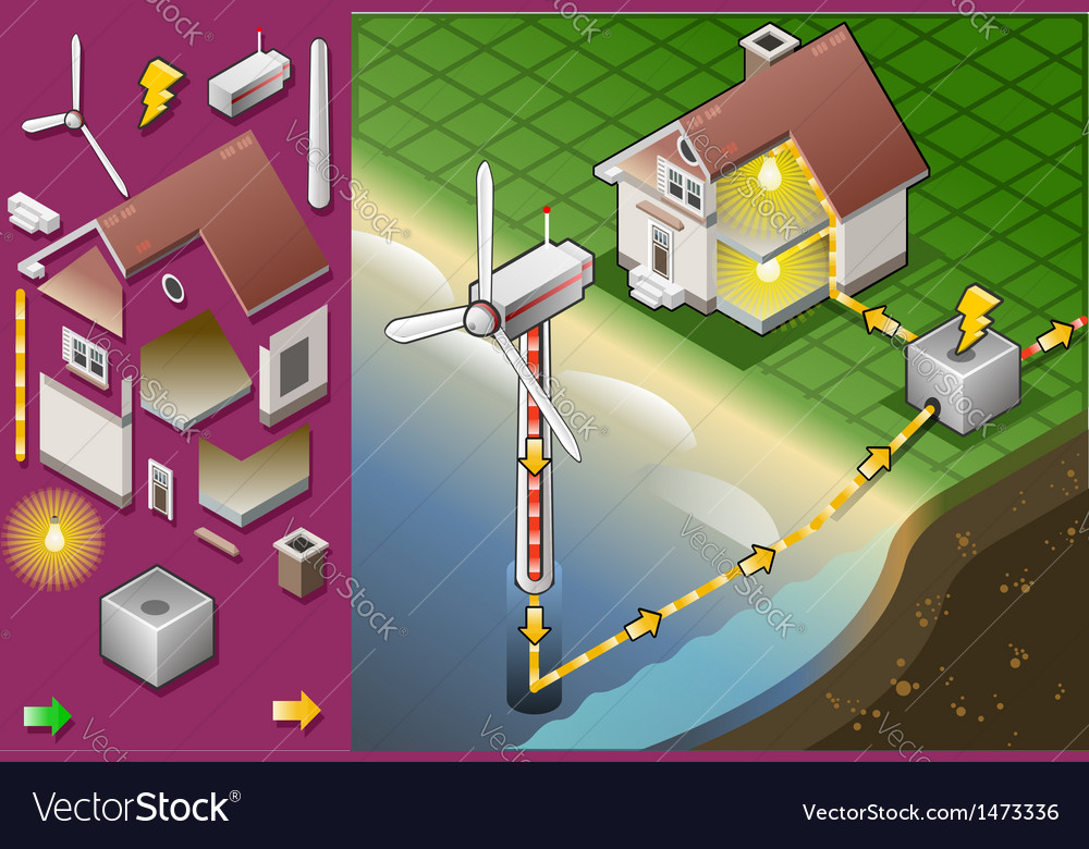 Isometric House with Offshore Wind Turbines