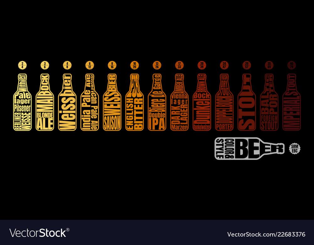 Beer Color Chart Royalty Free Vector Image Vectorstock