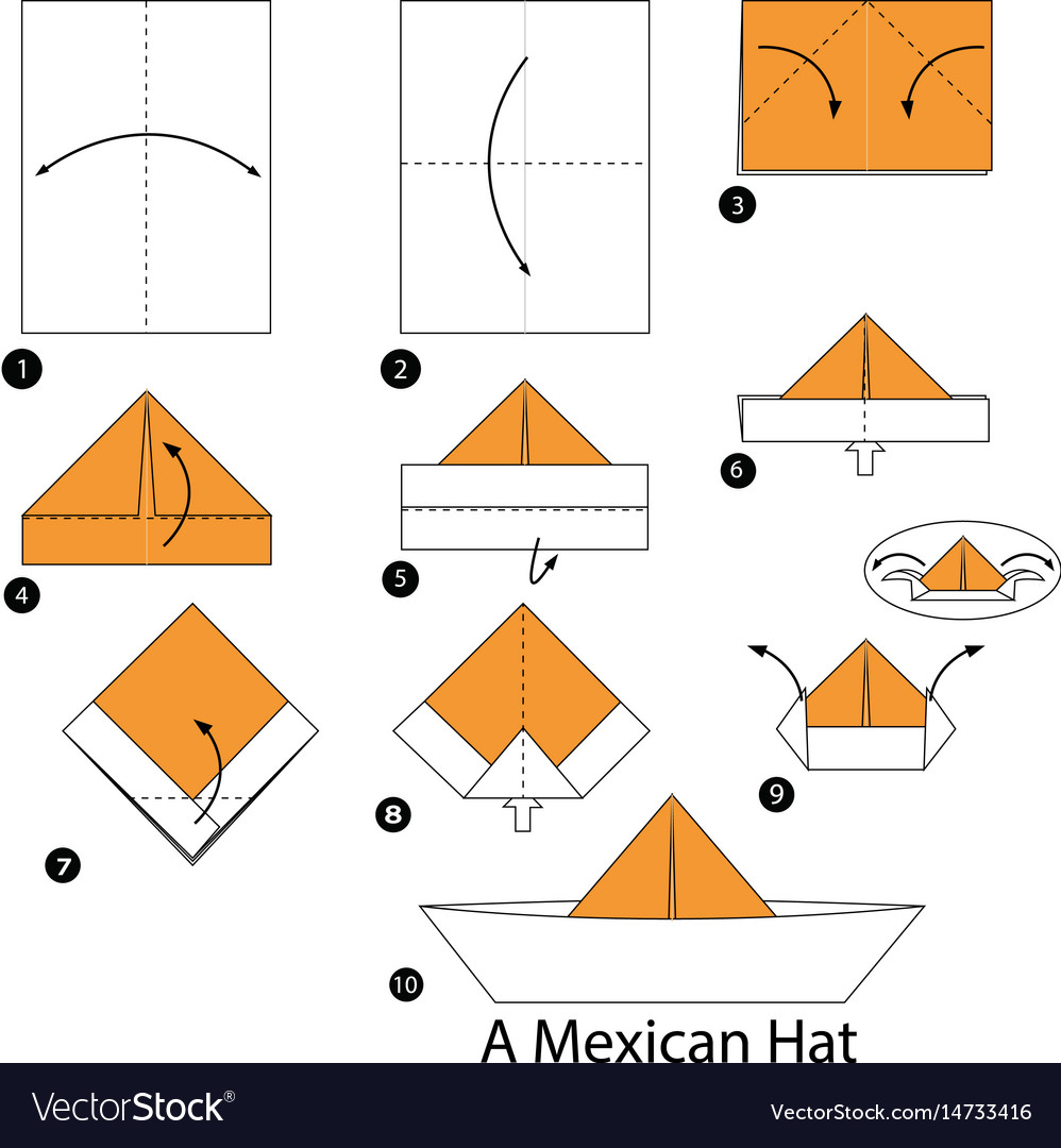 3 Ways to Make a Paper Hat - wikiHow | 1080x998