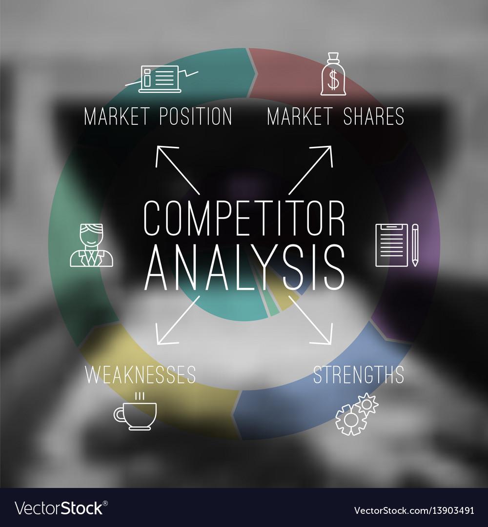 Competitor analysis infographics
