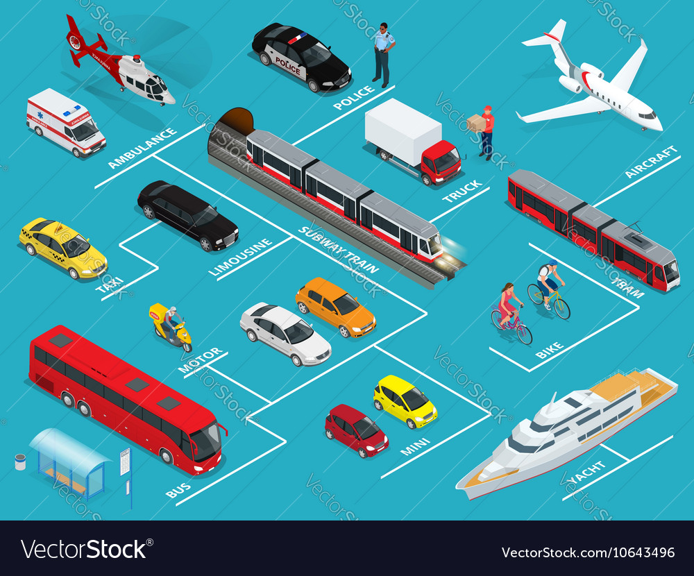Transport infographics information layout with
