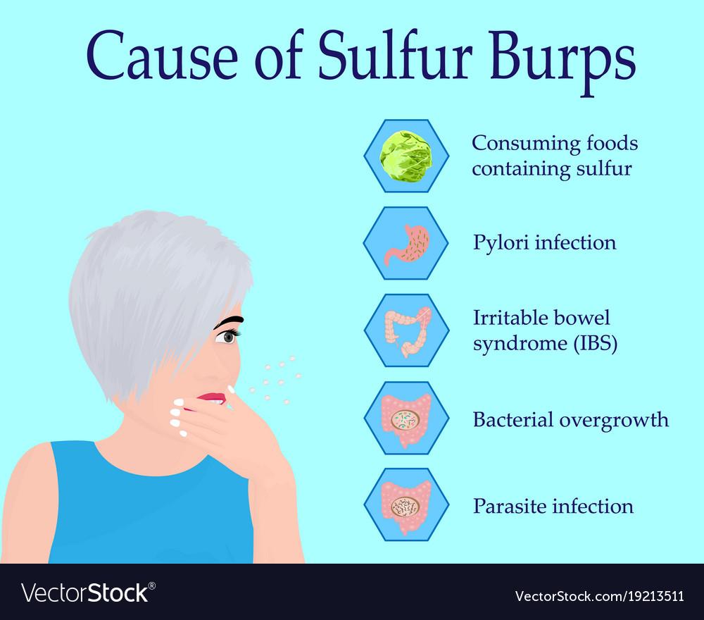 Causes of sulfur burps