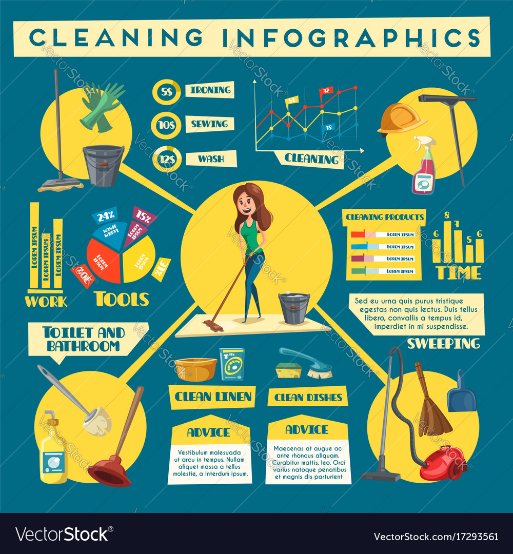 house-cleaning-service-infographics-desi