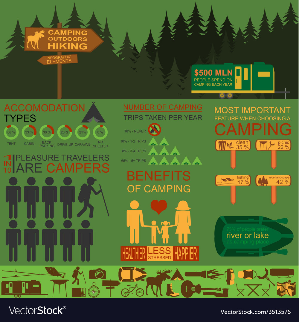 Camping outdoors hiking infographics Set elements